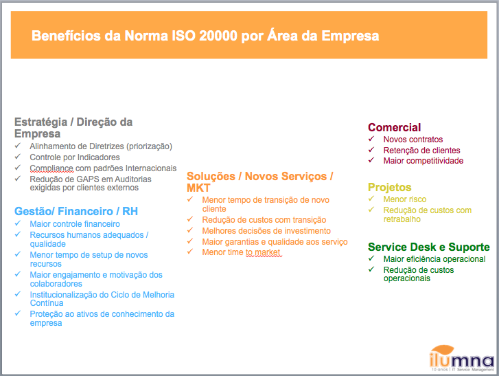 Fornecedor de TI Area x Bene ISO20k